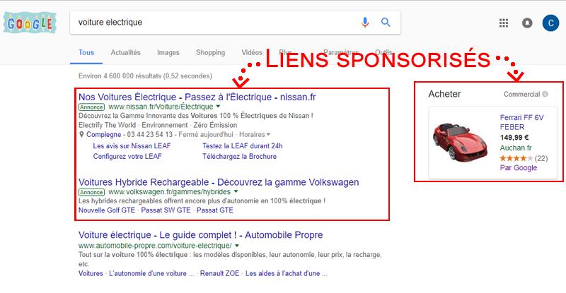 liens sponsorises google adwords